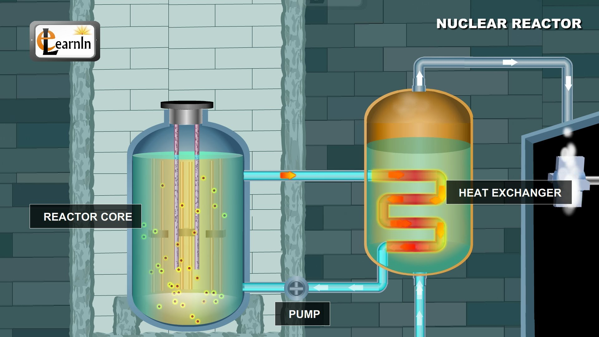 Top 9 Benefits Of Nuclear Power